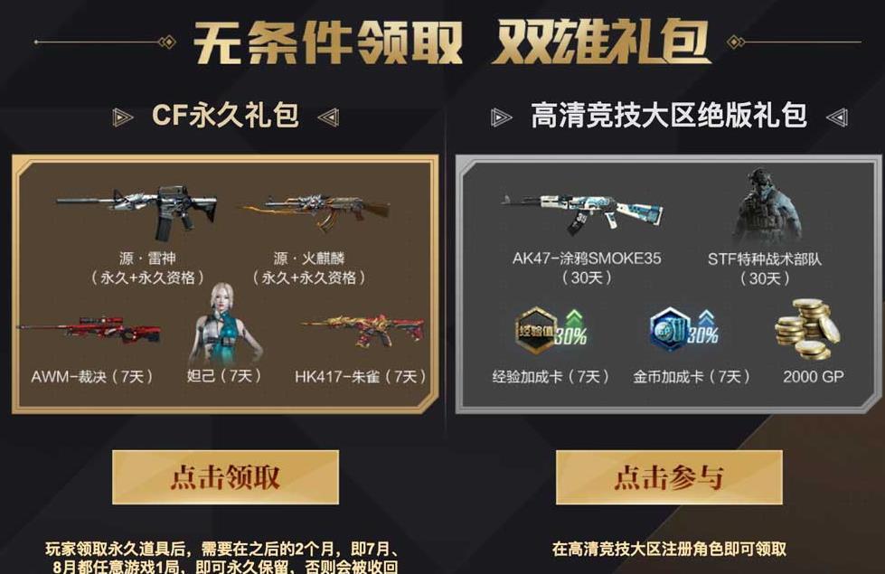 CF双火力双英雄礼包直接获得雷神、火麒麟、大吉等永久源泉。